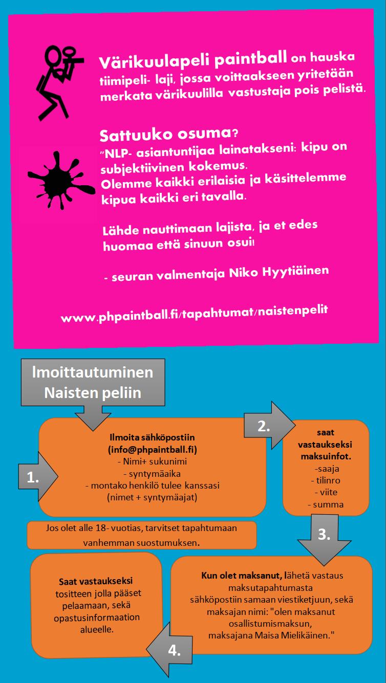 naistenpelit_2.PNG